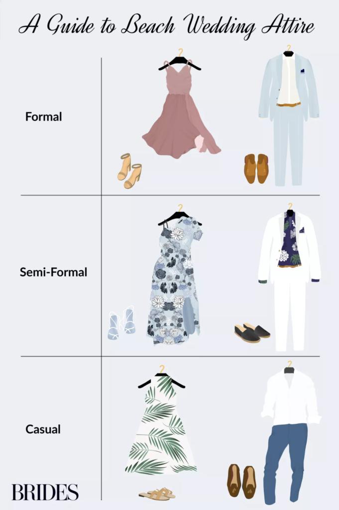 Collage of different wedding attire